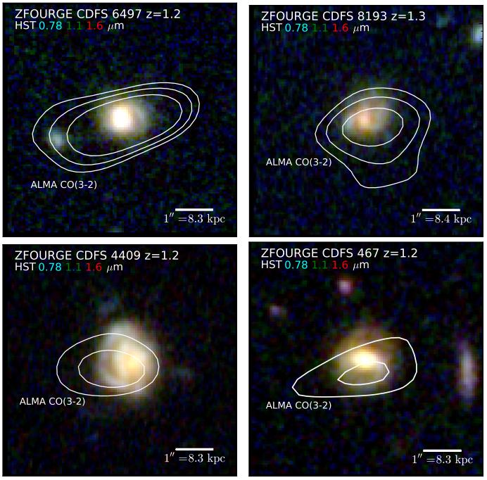 Galaktikų atvaizdai, gauti Hablo teleskopu infraraudonųjų spindulių juostose (pikseliai) ir ALMA submilimetrinių bangų teleskopų masyvu gauti anglies monoksido dujų pasiskirstymo duomenys (kontūrai). Anglies monoksidas parodo, kiek šaltų molekulinių dujų yra galaktikoje, infraraudonoji spinduliuotė nuorodo žvaigždėdaros spartą. Linijos paveiksliukų apačioje dešinėje parodo mastelį; 8,3 kiloparseko yra atstumas nuo Saulės iki Paukščių Tako centro. Iliustracija adaptuota iš Papovich ir kt. (2016)