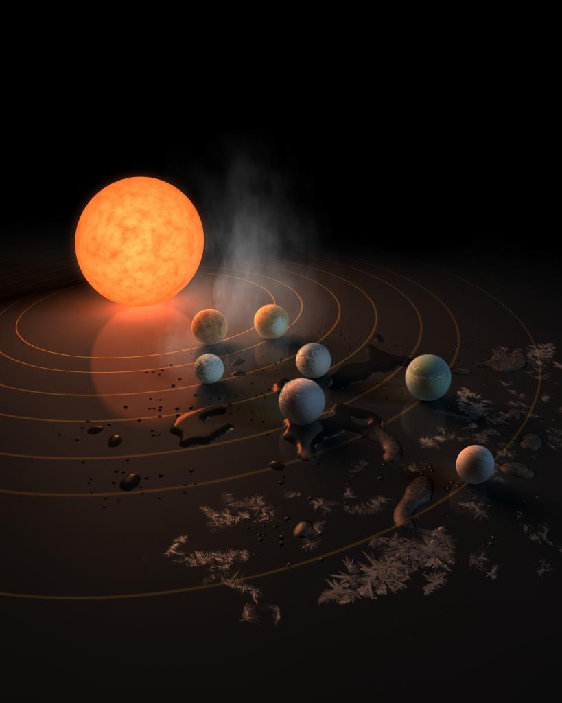 TRAPPIST-1 planetų sistema. NASA vizualizacija