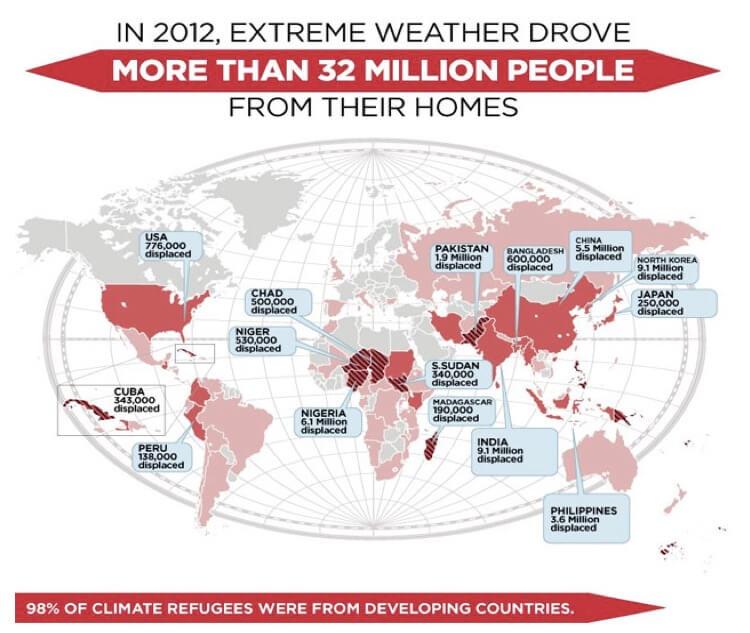 3 pav. Žemėlapis, vaizduojantis dėl ekstremalių orų reiškinių vykstančią žmonių emigraciją. Šaltinis - https://www.socialeurope.eu/wp-content/uploads/2015/09/21.jpg