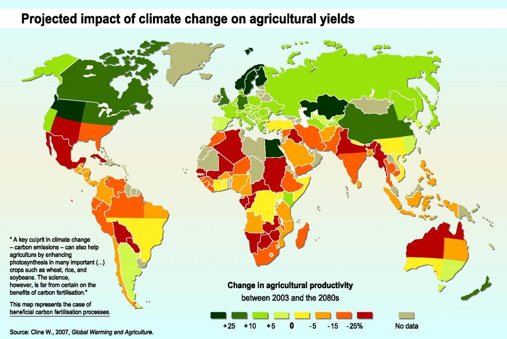 2 pav. Klimato kaitos poveikis žemės ūkio kultūroms. Source: Cline W. 2007. Global Warming and Agriculture