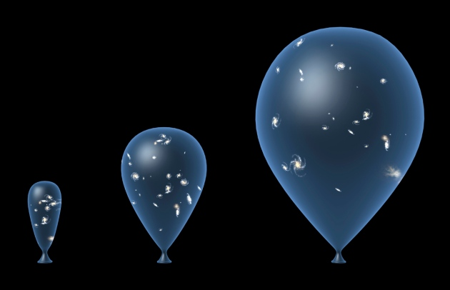 Visata plečiasi, todėl didėja ir atstumai tarp objektų. Dažnai tai palyginama su pučiamu balionu ir taškais ant jo paviršiaus. Atstumai didėja, todėl stebint iš bet kurios galaktikos atrodo, kad kitos galaktikos tolsta nuo mūsų, ir kuo toliau galaktika yra, tuo sparčiau ji tolsta. Hablo parametras aprašo šį sąryšį. Šaltinis: Nature