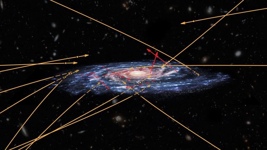 Kai kurių hipergreitųjų žvaigždžių padėtys ir judėjimo kryptys, nustatytos naudojantis Gaia teleskopo surinktais duomenimis. Raudonos žvaigždės lekia iš Galaktikos, geltonai pažymėtos atskridusios iš kitur. Šaltinis: ESA; Marchetti et al 2018; NASA/ESA/Hubble