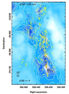 Magnetinio lauko linijos (geltoni brūkšneliai) ir dujų tankis (mėlyna spalva ir kontūrai) Galaktikos centre. Šaltinis: Hsieh et al. 2018, Astrophysical Journal